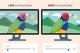What is Monitor Contrast Ratio